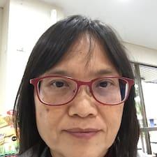 Profilo utente di Chuihar