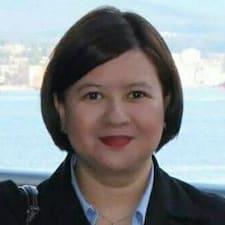 Rachelle Brugerprofil