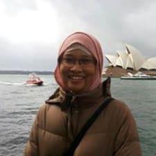 Ratih Arruum - Profil Użytkownika