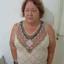 Roseanne Brugerprofil