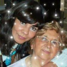 Margarita Alejandrina - Uživatelský profil