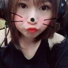 曼 - Uživatelský profil