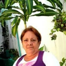 Profil utilisateur de Miuguelina