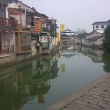 福林 - Uživatelský profil