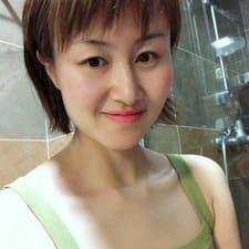 培 felhasználói profilja