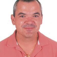 Francisco Javierさんのプロフィール