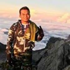 Fahmi Brukerprofil