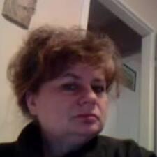 Jolanta - Profil Użytkownika