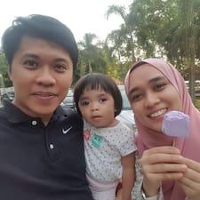 Mohd Nizam Kullanıcı Profili