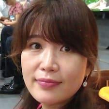 권 - Uživatelský profil