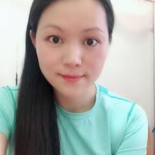 Profil utilisateur de Kuk