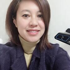 红 felhasználói profilja