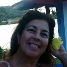 Jorgea - Profil Użytkownika
