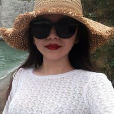 Profil korisnika Sophia