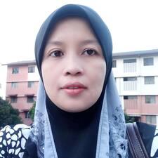 Profil korisnika Shafiza