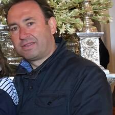 José Ángel - Uživatelský profil