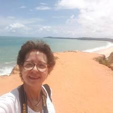 Perfil do usuário de Maria De Fátima