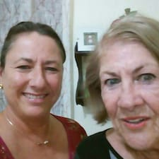 Profil korisnika Paty Y Mary
