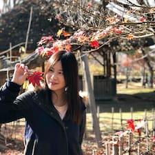 Aiko felhasználói profilja