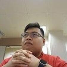 Abdullah Umar User Profile