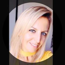 Céline - Profil Użytkownika