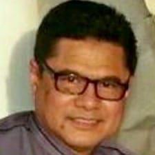 Mohd Ghazali felhasználói profilja