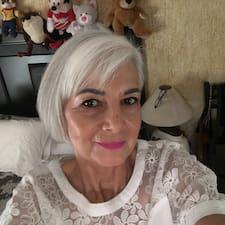 Patricia Guadalupe User Profile