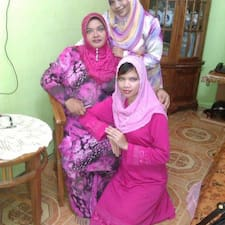 Nur Hidayah - Profil Użytkownika