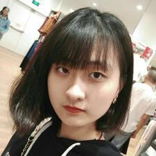 Cherry felhasználói profilja