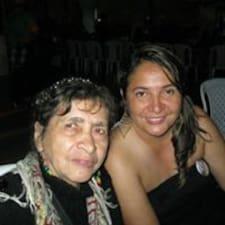 Sandra Consuelo - Uživatelský profil