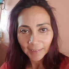 Profil utilisateur de Gioconda