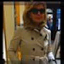 Filippova - Uživatelský profil