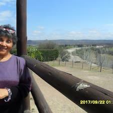 Henkilön María Rosa käyttäjäprofiili