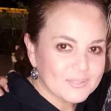 Mónica Dinorah felhasználói profilja