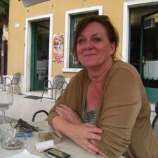 Aleksandra - Uživatelský profil