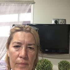 Profil utilisateur de Teresa