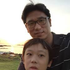 Soonmin - Profil Użytkownika
