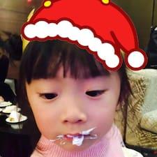 若谷 felhasználói profilja