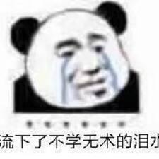 Profil utilisateur de 彦鋆