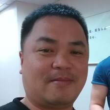 Profil korisnika Jasun