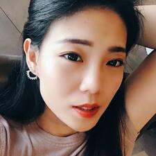 Miao felhasználói profilja