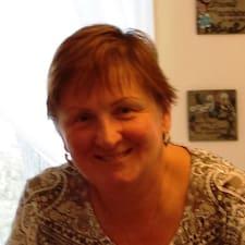Marta Brukerprofil