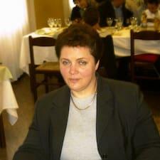 Profil korisnika Laila