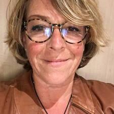 Frédérique - Profil Użytkownika