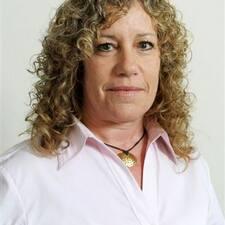 Etti User Profile