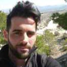 Raúl - Profil Użytkownika