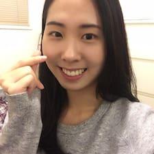 Hyewon - Profil Użytkownika