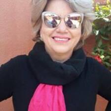Janete - Uživatelský profil