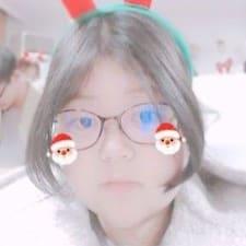 惠同 felhasználói profilja