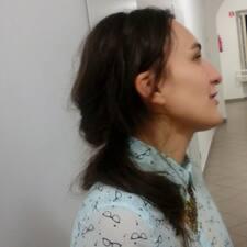 Jowita - Uživatelský profil